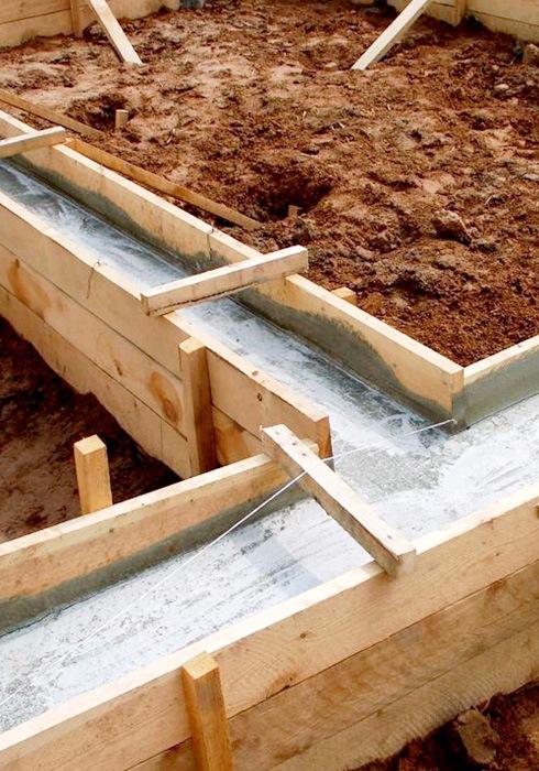 Купить бетон готовый для фундамента купить термомат для бетона спб