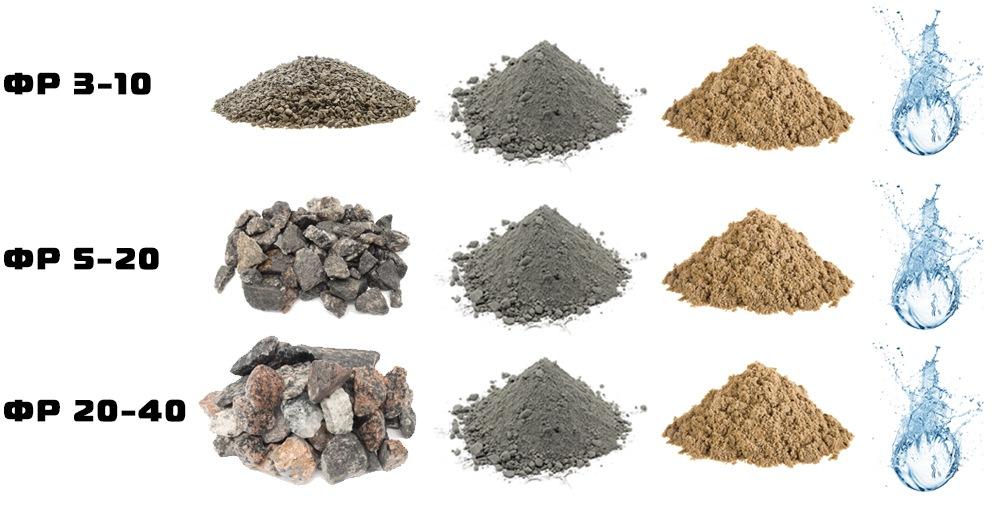 Бетон бывает куплю формы для забора из бетона