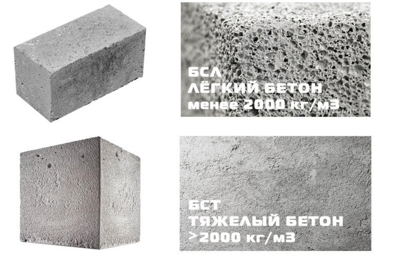 Виды заливки бетона бетон туфля