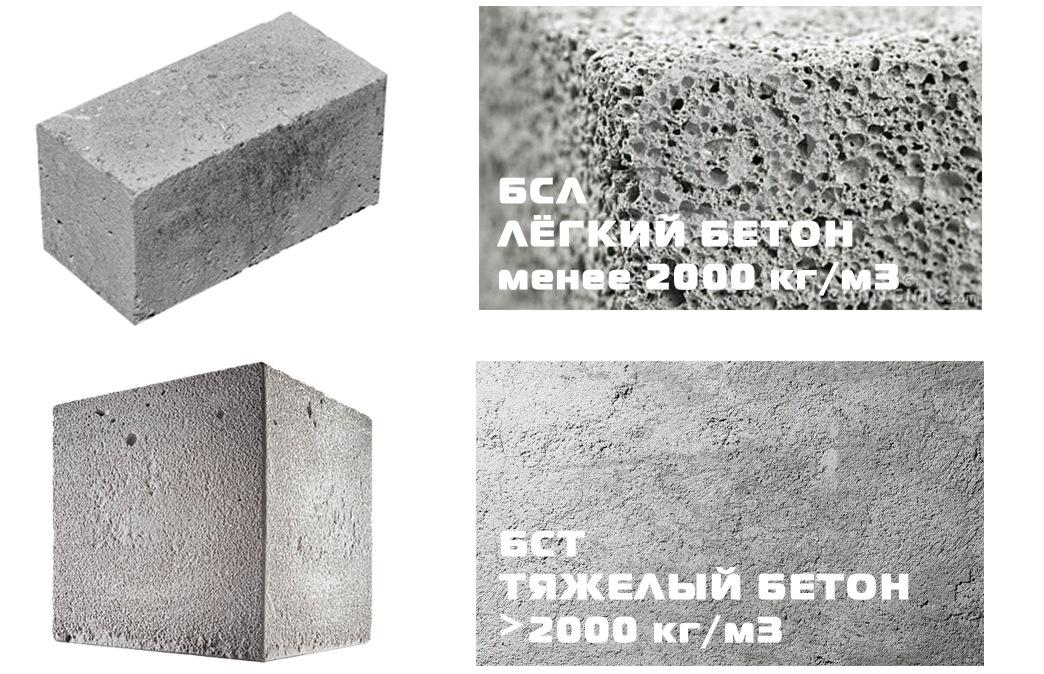 Смеси бетонные легкого бетона бсл цена слоны бетон